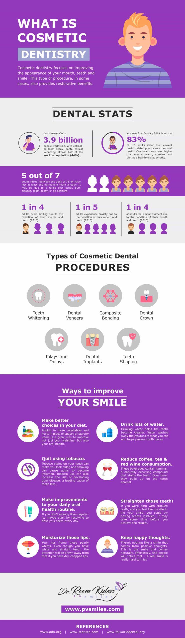 Scottsdale cosmetic dentist